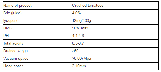 crushed-tomatoes-specification