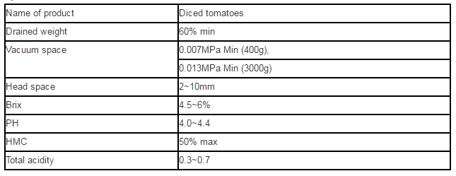 diced-tomatoes-specification